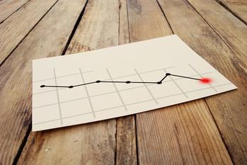 株式市場,通貨,下落
