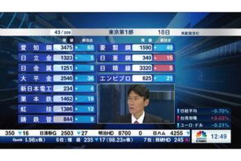 【2019/04/18】個別株を斬る