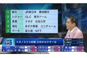 深読み・先読み【2020/09/16】