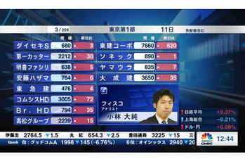 個別株を斬る【2020/09/11】