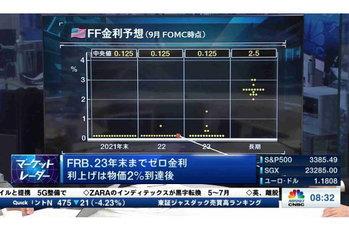 マーケット・レーダー【2020/09/17】