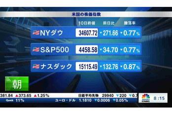 朝エクスプレス マーケット解説【2021/09/13】