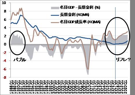 SG証券・会田氏の分析