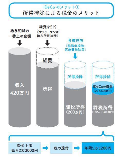 大江英樹,お金の常識,備え方,使い方