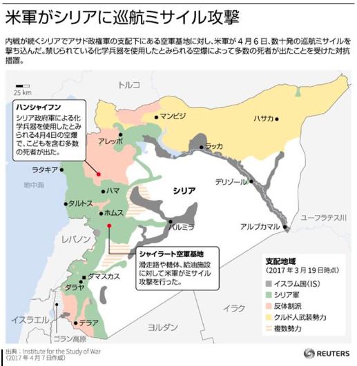 (図表1 トマホーク・ミサイルによる攻撃当時のシリア情勢)