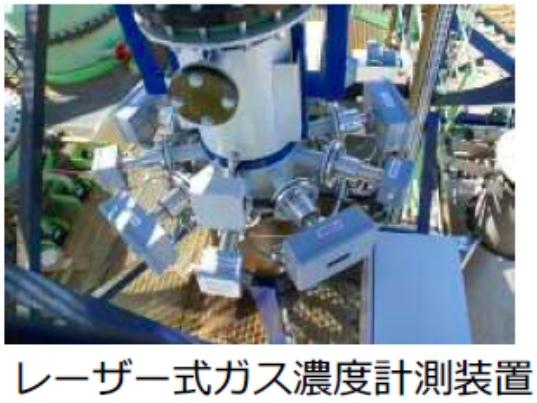 レーザー計測機器