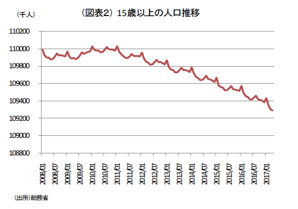 労働力は永遠に増やし続けられるか?