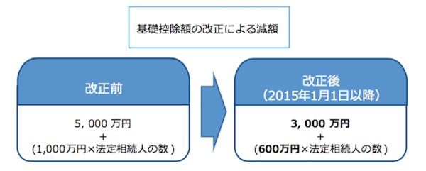 【OC】図3