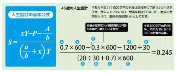 (図=The 21 online)