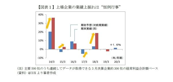 米中摩擦,日本株