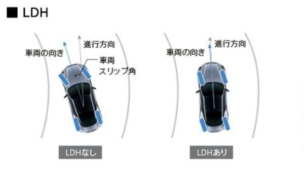 レクサスLCがマイナーチェンジ。旗艦クーペ&コンバーチブルモデルを改良