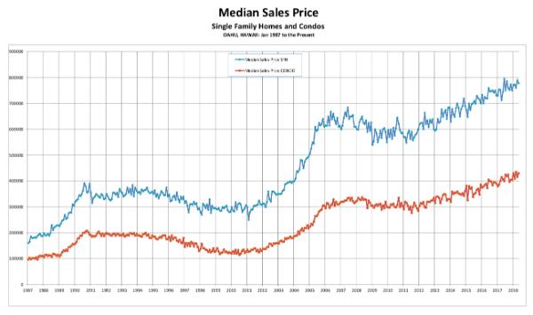 富裕層限定の資産運用方法「ハワイ高級コンドミニアムの着工前」の販売が狙い目の理由