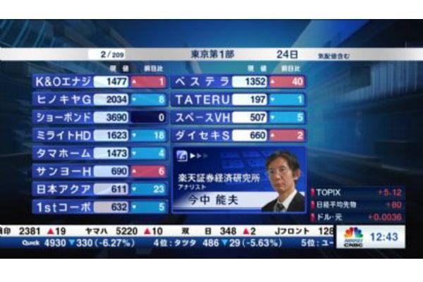 個別株を斬る【2019/07/24】