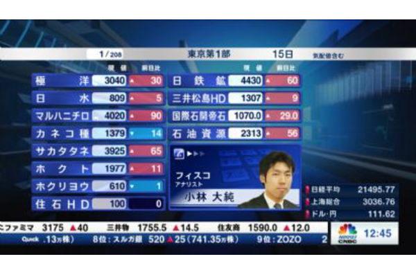 【2019/03/15】個別株を斬る
