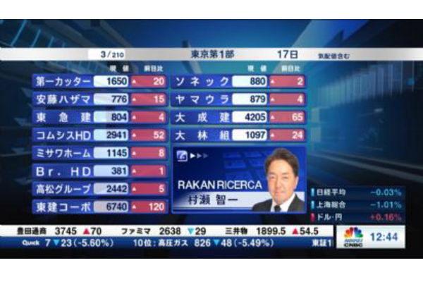 個別株を斬る【2019/09/17】