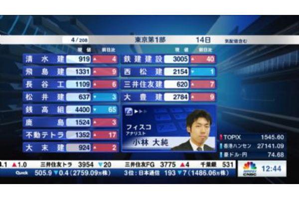 個別株を斬る【2019/06/14】