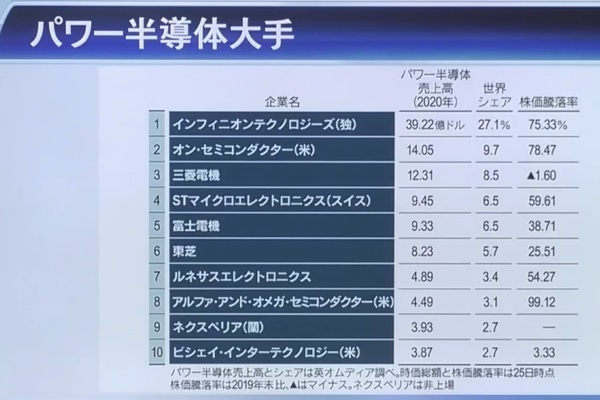 日経CNBC