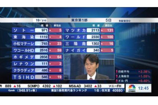 個別株を斬る【2019/09/05】