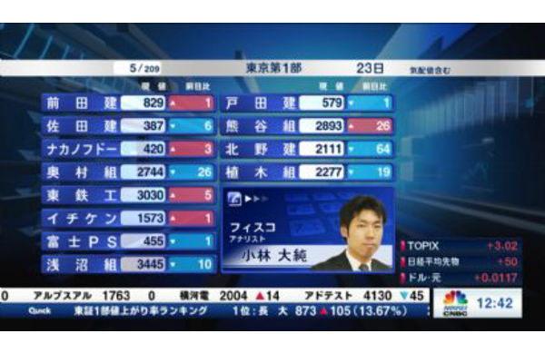 個別株を斬る【2019/08/23】