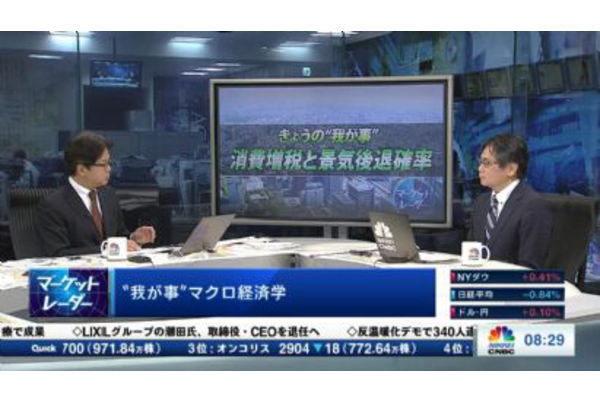 【2019/04/19】マーケット・レーダー