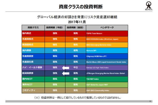 マネックスTV 広木氏17年11月