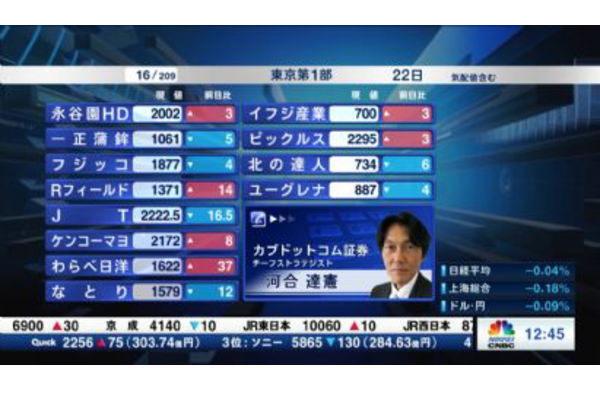個別株を斬る【2019/08/22】