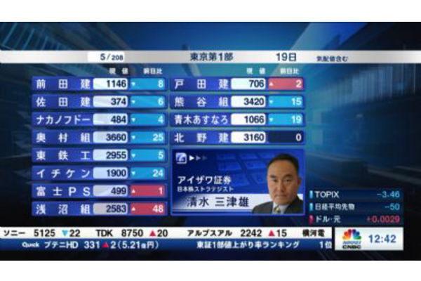 【2019/03/19】個別株を斬る