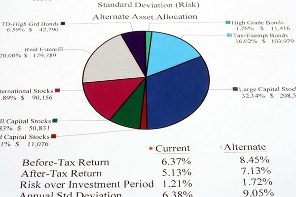 個人型確定拠出年金,iDeCo,資産配分,ポートフォリオ