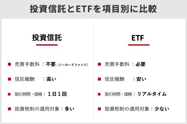 投資信託とETFを項目別に比較