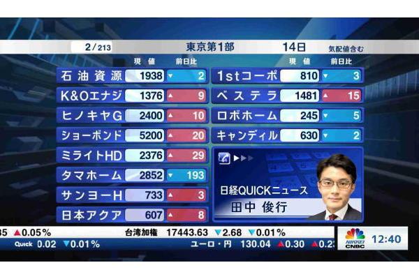 東証1部全銘柄解説【2021/09/14】