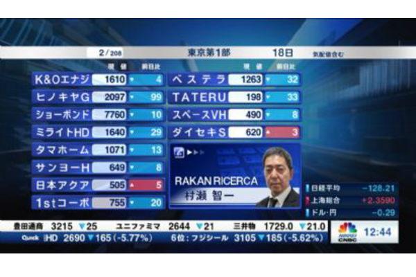 個別株を斬る【2019/06/18】