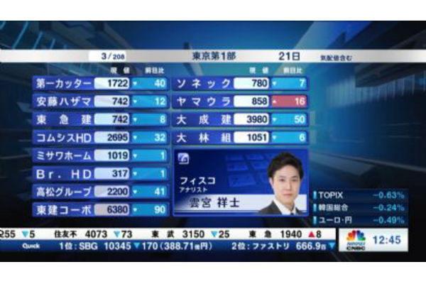 個別株を斬る【2019/06/21】