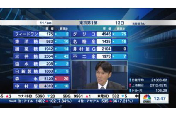 個別株を斬る【2019/06/13】