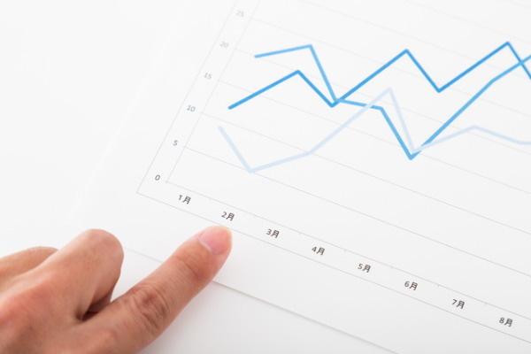 日本株投資戦略,第1四半期,大幅増益銘柄