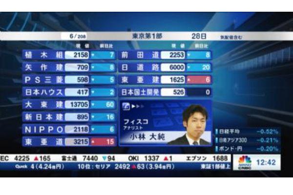 個別株を斬る【2019/06/28】