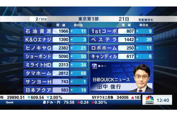 東証1部全銘柄解説【2021/09/21】
