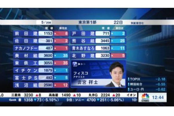 【2019/03/22】個別株を斬る