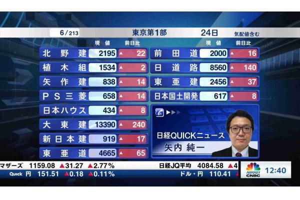 東証1部全銘柄解説【2021/09/24】
