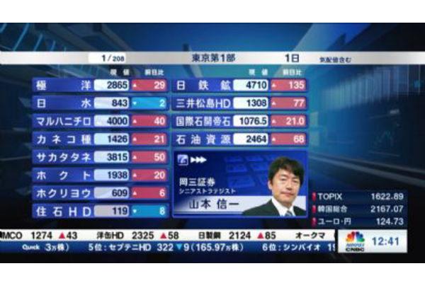 【2019/04/01】個別株を斬る