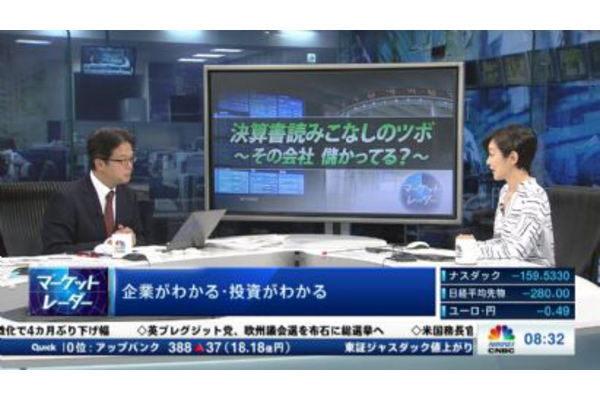 【2019/05/08】マーケット・レーダー
