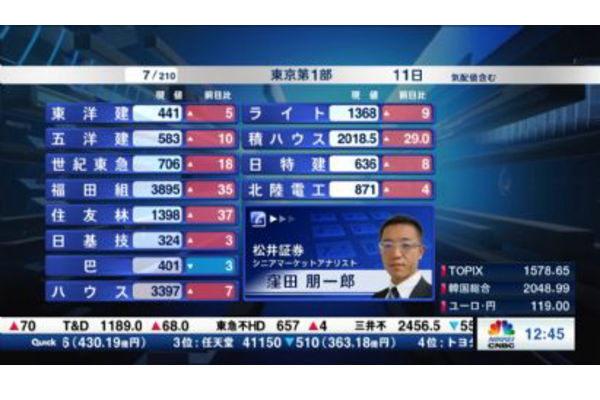個別株を斬る【2019/09/11】