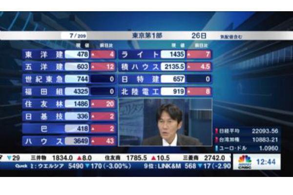 個別株を斬る【2019/09/26】