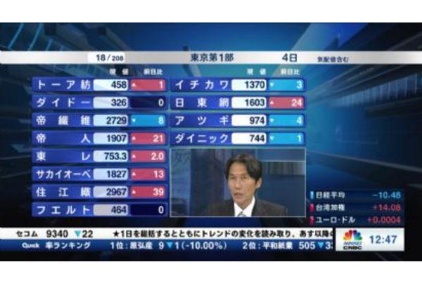 【2019/04/04】個別株を斬る