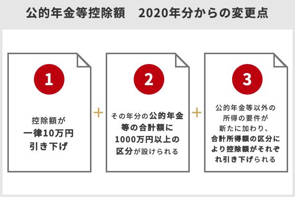 公的年金等控除額 2020年分からの変更点