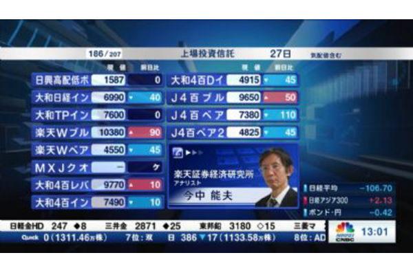 【20190327】個別株を斬る