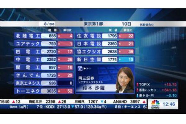 【2019/06/10】個別株を斬る