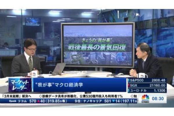 【2019/03/15】マーケット・レーダー