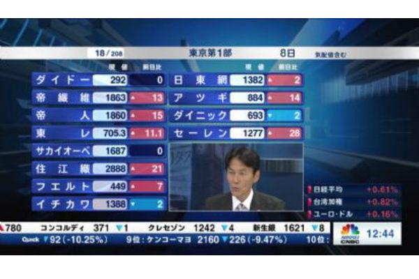 個別株を斬る【2019/08/08】