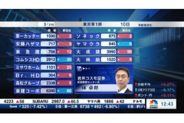 個別株を斬る【2019/09/10】