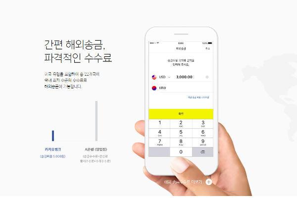 韓国経済,カカオ,銀行,ネットバンク